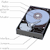Hard disk drive Clusters