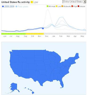 google trends como herramienta de predicción