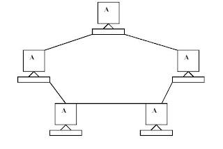 work Wiring Diagram Rj45 likewise Ice Plant Diagram in addition 7 Pin Connector Wiring Diagram likewise T568b Ether Cable Wiring Diagram moreover Cable Modem Wiring Diagram. on lan wiring diagram