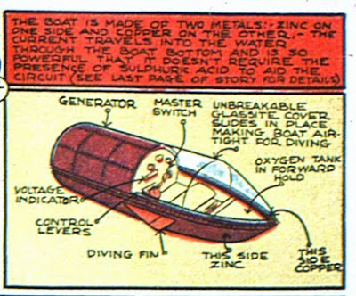 Information diagram from an old vintage comic book drawn by Jack Cole.