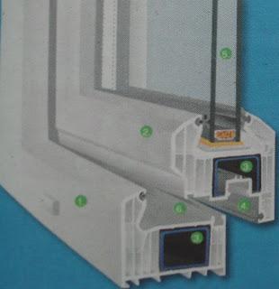 7 komorový profil plastového okna