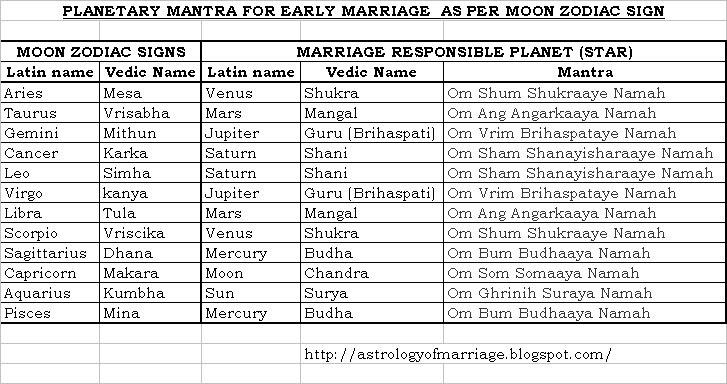 Online matchmaking marathi
