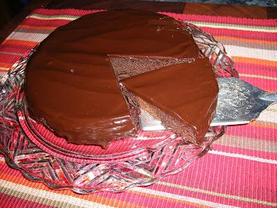 chocolate cake recipe. Chocolate Cake - Recipe Swap