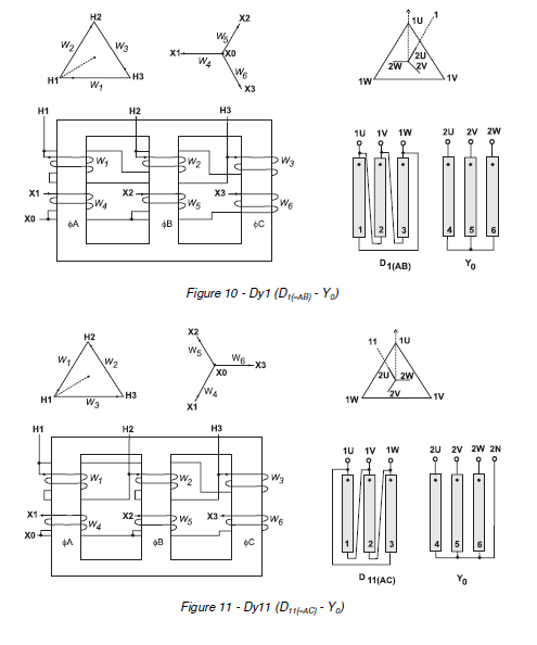 technical data bank of electrical engineering  transformer - symbols and winding connections