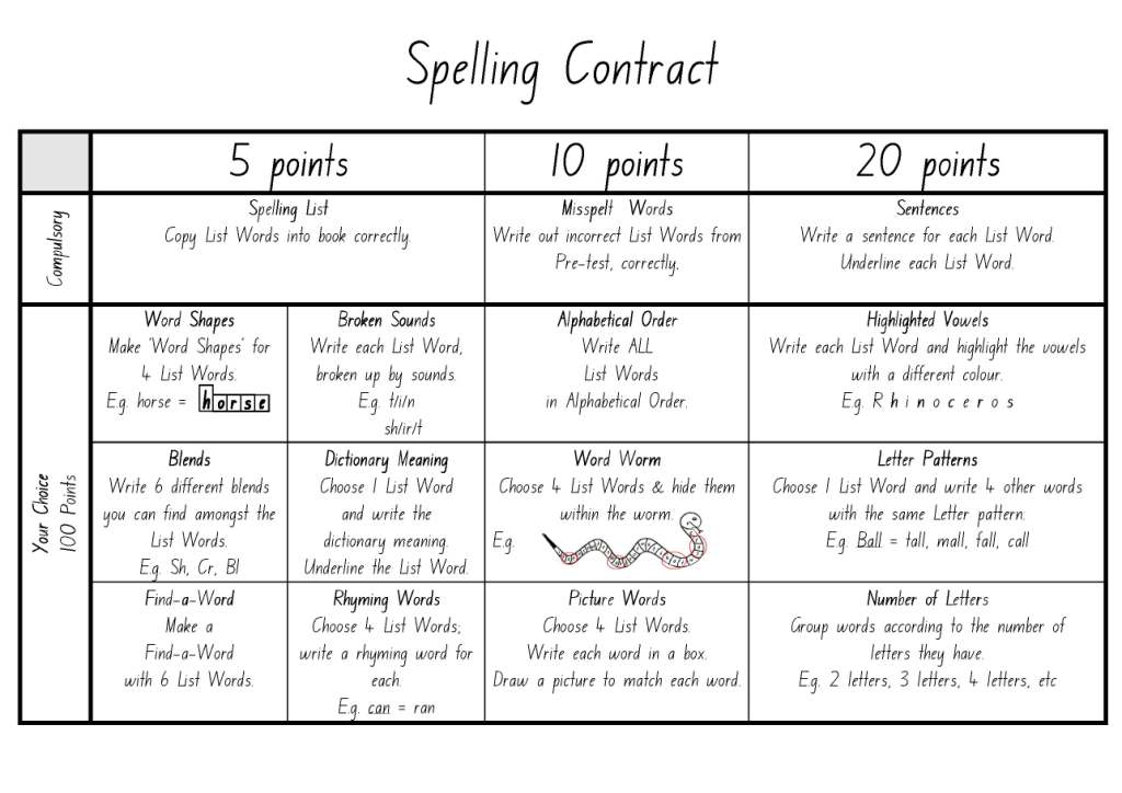 Spelling contract homework