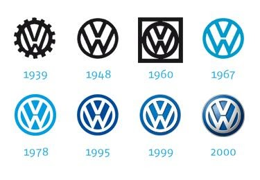 volkswagen political Vw lied for years about the emissions levels of its diesel cars what exactly was  volkswagen trying to achieve with its corporate philanthropy.