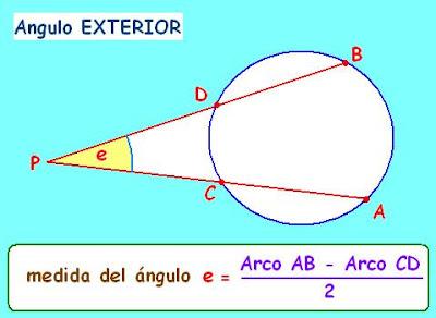 Diccionario matematicas angulo exterior a una for Exterior a la circunferencia