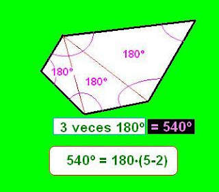 Diccionario Matematicas: Suma de los Ángulos Interiores de un ...