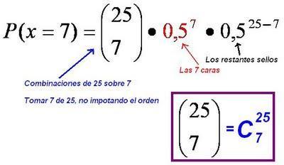 Diccionario Matematicas: Distribución Binomial