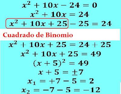Diccionario Matematicas: Método de Completación de Cuadrados (pro ...