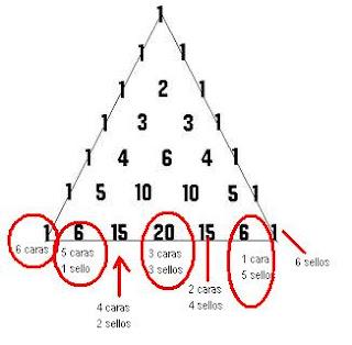 psu-matematicas: Desafío - Triángulo de Pascal
