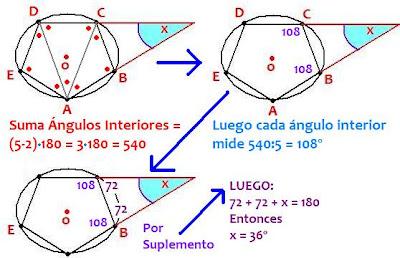 psu-matematicas: Desafío - Pentágono Regular Inscrito