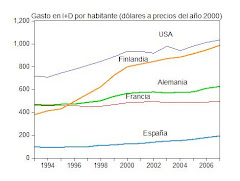 24. Críticas al Ministerio de Ciencia e Innovación. Informe Hispalink-Galicia sobre I+D