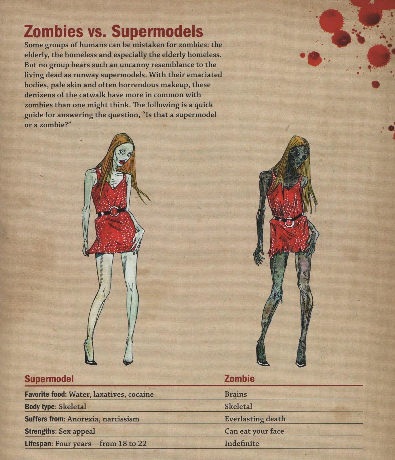 Zombie or Supermodel?