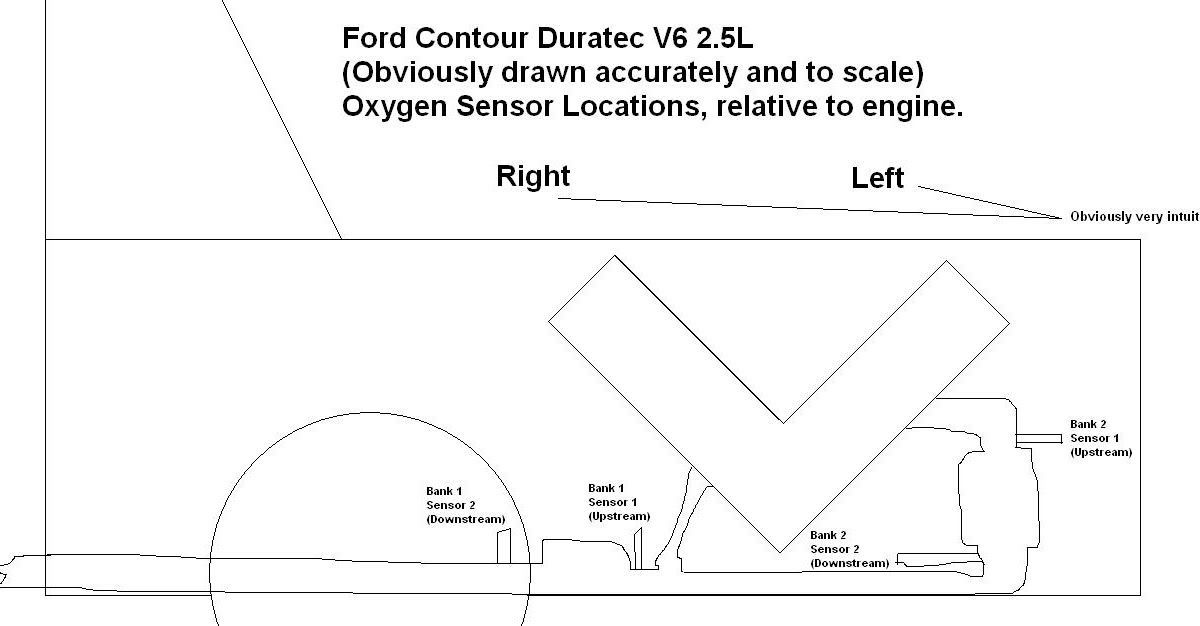 In The Great Below  1997 Ford Contour 2 5l V6 P1151 Oxygen Sensor  O2  Replacement