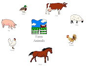 The last picture is of my Farm Animals concept map that I started making as .