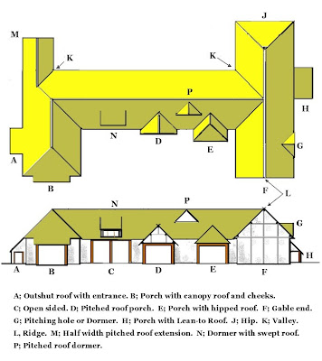 Theoretical+Model%3B+Simple+roof+forms+-parts.jpg