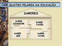 Educao para o sec. XXI