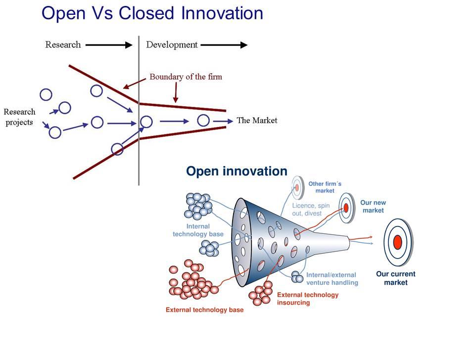 Open university business strategy