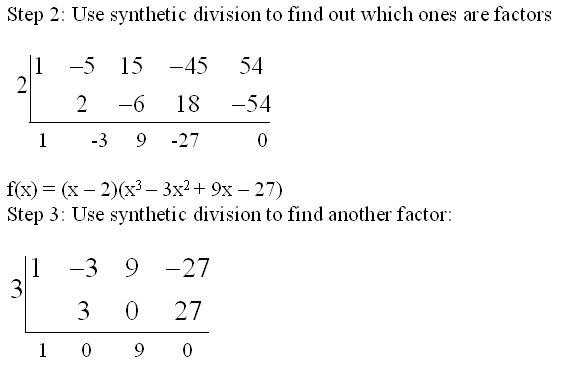 Mathcuer Precalculus 25 The Fundamental Theorem Of Algebra
