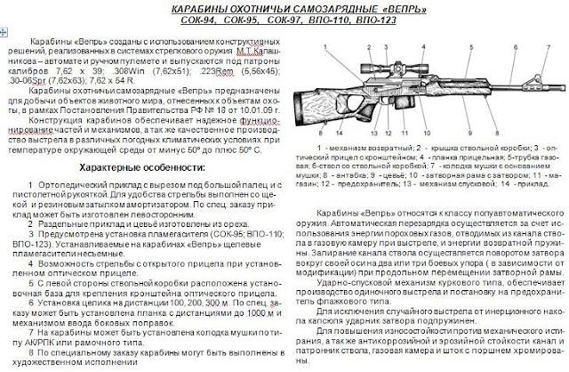 Нарезное оружие завода молот каталог