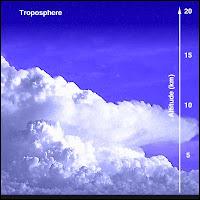 http://4.bp.blogspot.com/_eLURclU1EB8/TNLH9ic3kYI/AAAAAAAAAH0/hd_GoSsIuN0/s200/troposphere.jpg