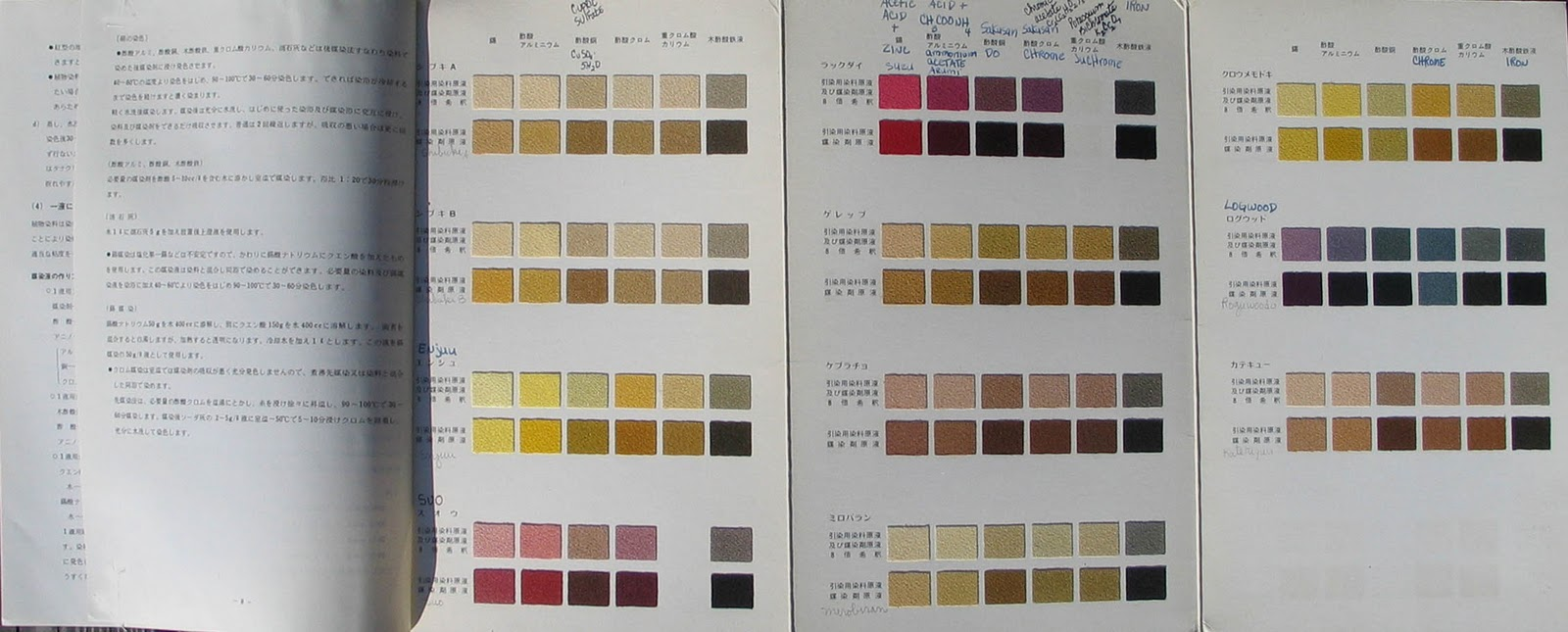 Magic of light mystery of shadows tanaka nao dye color charts in these color samples on chirimen silk the following mordants were used from left to right click to enlarge color chart nvjuhfo Images