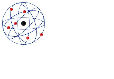 dibujo del atomo y sus partes report