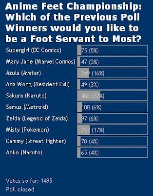 anime feet. Anime Feet Champion is.