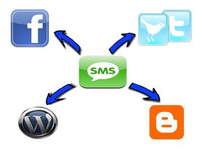 Update Status Facebook, Twitter, Wordpress,  Blogpsot dengan SMS