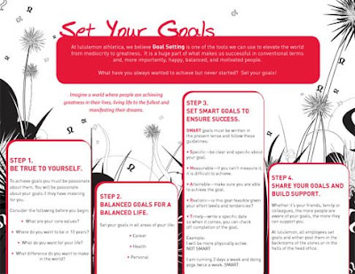 Goal_Setting_Worksheet_for_Adults http://never-without.blogspot.com ...
