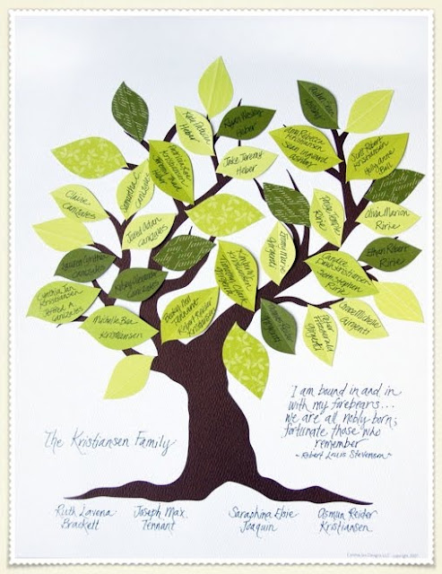 Family tree for How to make the best family tree project