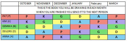 CHART FOR SENDING BOOKS