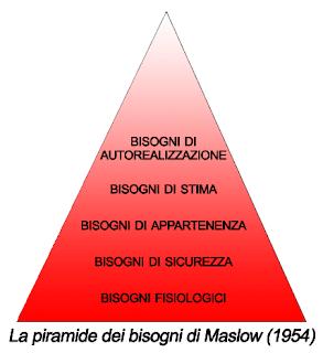 È divisa in 5 livelli :