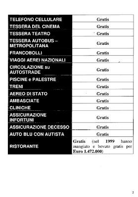 Antibufala classic la saga degli stipendi dei for Parlamentari italiani numero