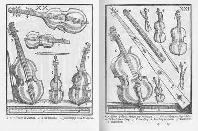 Página doble del Syntagma musicum de Michael Praetorius