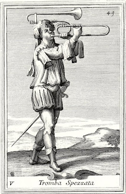 Un grabado del Gabinetto armonico de Filippo Bonanni