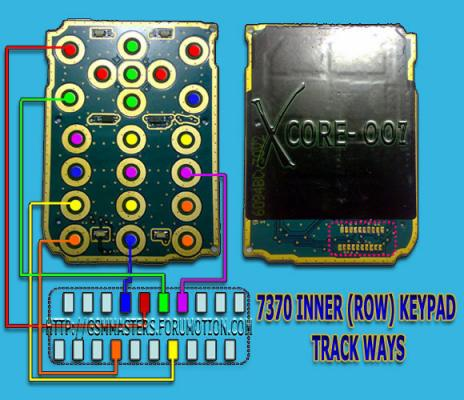 NOkia 7370 keypad way Solution