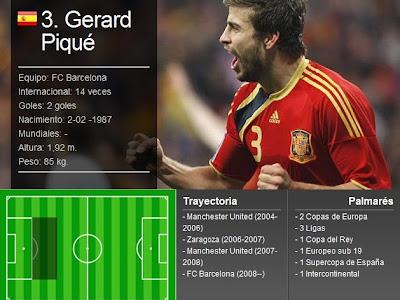 Piqué, uno de los jugadores más completos en el Mundial
