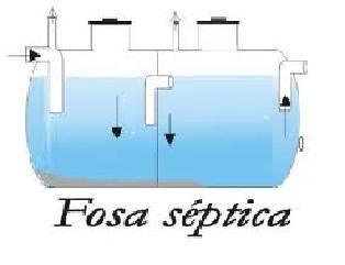 Sistemas de depuraci n natural for Fosa septica sodimac