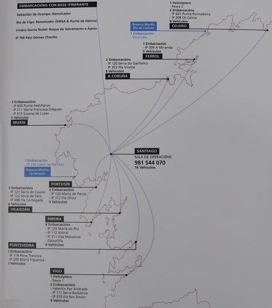 Despliegue territorial del Guardacostas de Galicia