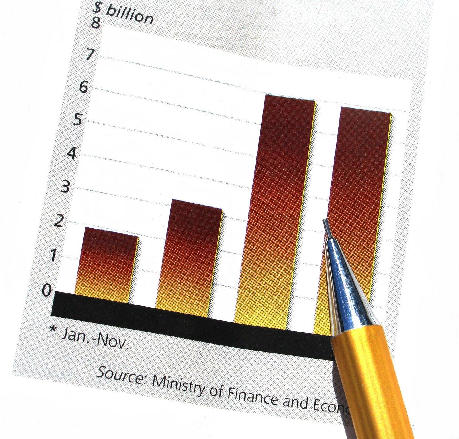 [chart.jpg]