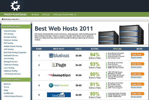 Find the Best Dedicated Hosting with Web Host Gear