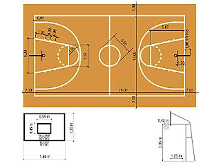 La biblia del entrenador de baloncesto - Suba, comparta y