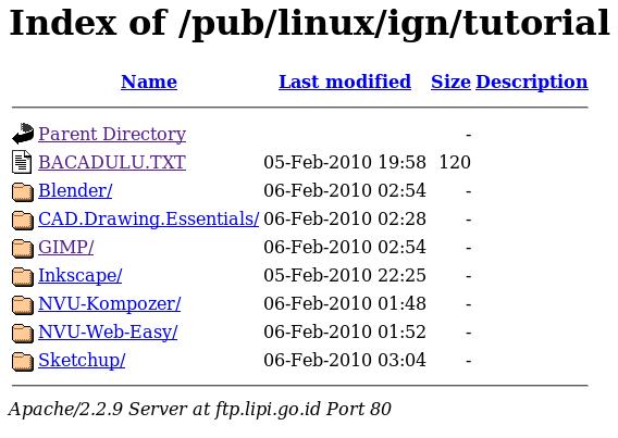 Mirror FTP untuk file-file SangGuru.com