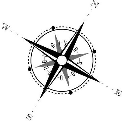 Membuat kompas