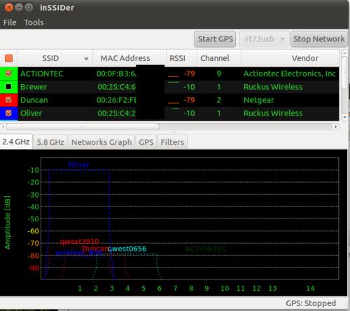 inSSIDer: Wifi Scanner di Ubuntu