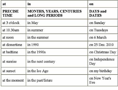 prepositions of time. prepositions of time. at for a