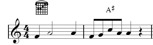 Cifras Desenhos ~ Cifra (Música) Música com