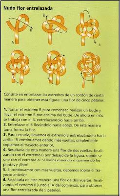 MACRAME GRAFICOS. NUDO+FLOR